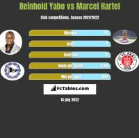 Reinhold Yabo vs Marcel Hartel h2h player stats