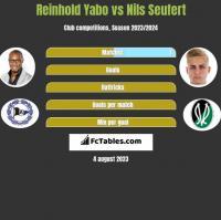 Reinhold Yabo vs Nils Seufert h2h player stats