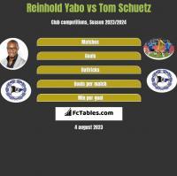 Reinhold Yabo vs Tom Schuetz h2h player stats