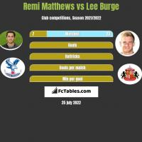 Remi Matthews vs Lee Burge h2h player stats