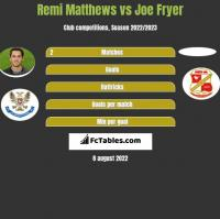 Remi Matthews vs Joe Fryer h2h player stats