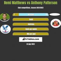 Remi Matthews vs Anthony Patterson h2h player stats