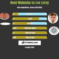 Remi Mulumba vs Lee Leroy h2h player stats