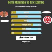 Remi Mulumba vs Eric Ebimbe h2h player stats