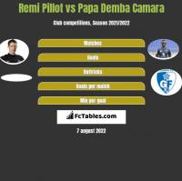 Remi Pillot vs Papa Demba Camara h2h player stats