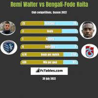 Remi Walter vs Bengali-Fode Koita h2h player stats