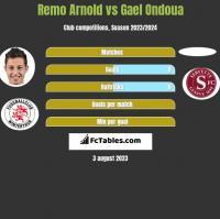 Remo Arnold vs Gael Ondoua h2h player stats