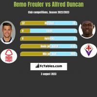 Remo Freuler vs Alfred Duncan h2h player stats