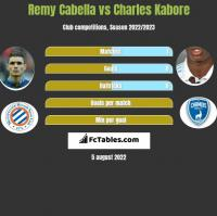 Remy Cabella vs Charles Kabore h2h player stats