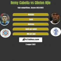 Remy Cabella vs Clinton Njie h2h player stats