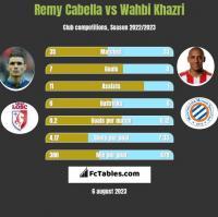 Remy Cabella vs Wahbi Khazri h2h player stats