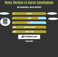 Remy Clerima vs Aaron Cunningham h2h player stats