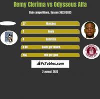 Remy Clerima vs Odysseus Alfa h2h player stats