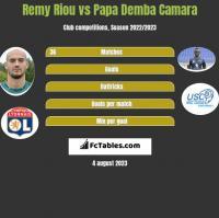 Remy Riou vs Papa Demba Camara h2h player stats