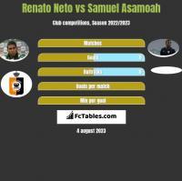 Renato Neto vs Samuel Asamoah h2h player stats