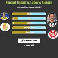 Renaud Emond vs Ludovic Ajorque h2h player stats
