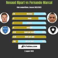 Renaud Ripart vs Fernando Marcal h2h player stats