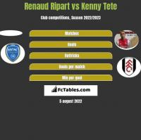 Renaud Ripart vs Kenny Tete h2h player stats