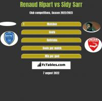Renaud Ripart vs Sidy Sarr h2h player stats