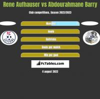 Rene Aufhauser vs Abdourahmane Barry h2h player stats