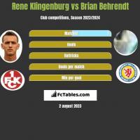 Rene Klingenburg vs Brian Behrendt h2h player stats