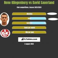 Rene Klingenburg vs David Sauerland h2h player stats