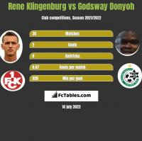 Rene Klingenburg vs Godsway Donyoh h2h player stats