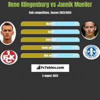 Rene Klingenburg vs Jannik Mueller h2h player stats