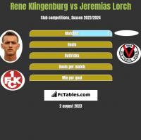 Rene Klingenburg vs Jeremias Lorch h2h player stats