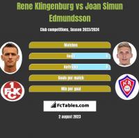 Rene Klingenburg vs Joan Simun Edmundsson h2h player stats