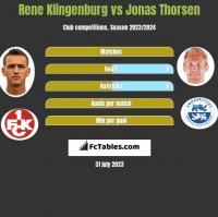Rene Klingenburg vs Jonas Thorsen h2h player stats