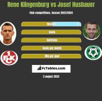 Rene Klingenburg vs Josef Husbauer h2h player stats