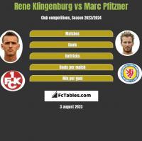 Rene Klingenburg vs Marc Pfitzner h2h player stats