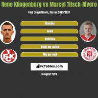 Rene Klingenburg vs Marcel Titsch-Rivero h2h player stats