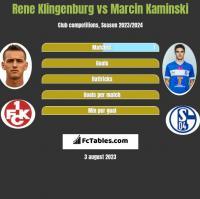 Rene Klingenburg vs Marcin Kamiński h2h player stats