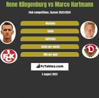 Rene Klingenburg vs Marco Hartmann h2h player stats