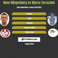 Rene Klingenburg vs Marco Terrazzino h2h player stats