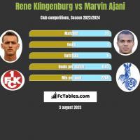 Rene Klingenburg vs Marvin Ajani h2h player stats