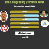 Rene Klingenburg vs Patrick Ebert h2h player stats