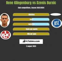 Rene Klingenburg vs Dzenis Burnic h2h player stats
