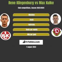 Rene Klingenburg vs Max Kulke h2h player stats
