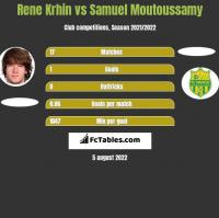 Rene Krhin vs Samuel Moutoussamy h2h player stats
