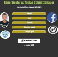 Rene Swete vs Tobias Schuetzenauer h2h player stats