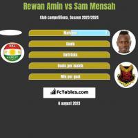 Rewan Amin vs Sam Mensah h2h player stats