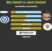 Rhys Bennett vs James Husband h2h player stats