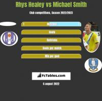 Rhys Healey vs Michael Smith h2h player stats
