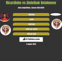 Ricardinho vs Abdelhak Belahmeur h2h player stats