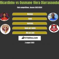 Ricardinho vs Ousmane Viera Diarrassouba h2h player stats