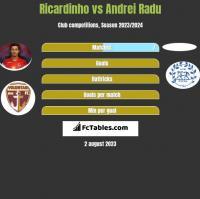 Ricardinho vs Andrei Radu h2h player stats