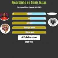 Ricardinho vs Denis Ispas h2h player stats